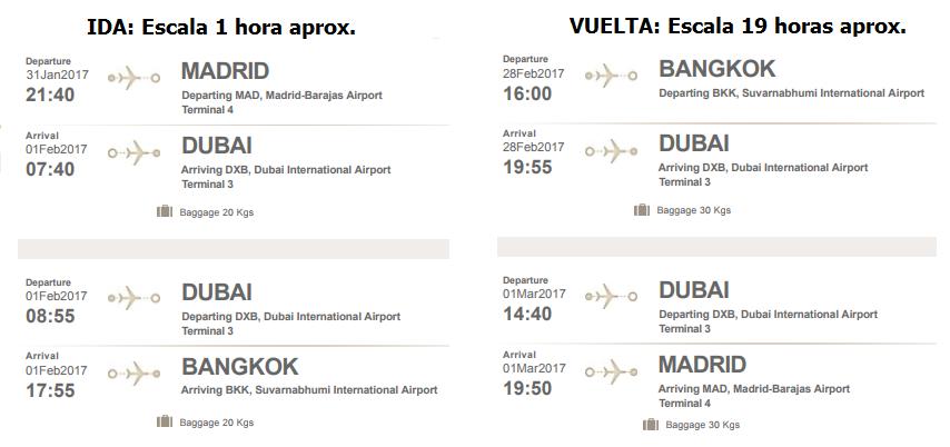 Img post Antes de viajar a Tailandia.Escala Dubai-Pasaporte y Millas