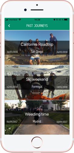 Compartir fotos de viajes. Shpack. Cerrar Viaje 3 - Pasaporte y Millas